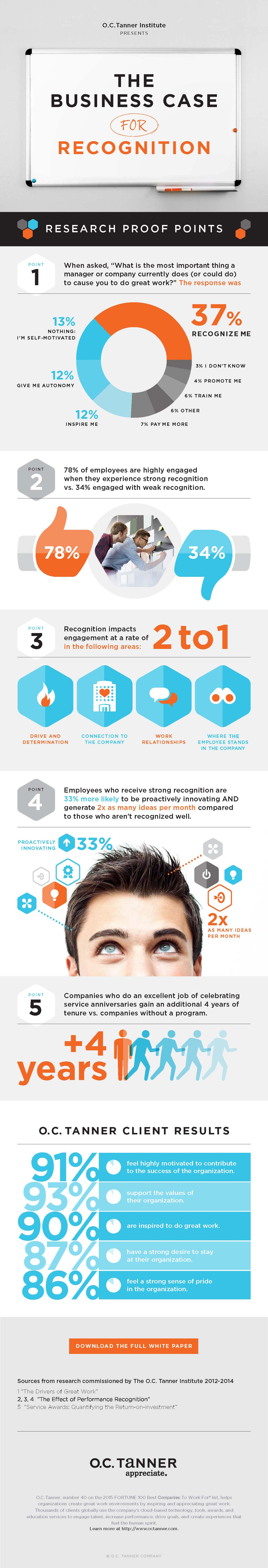 Infographic-Business-Case-for-Recognition.jpg
