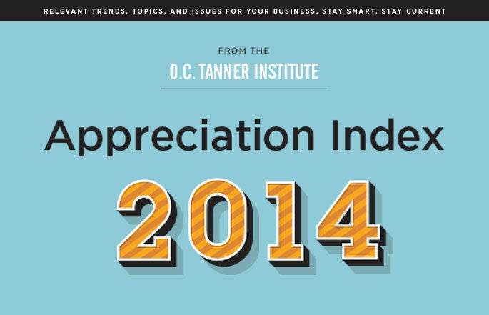 2014 Appreciation Index