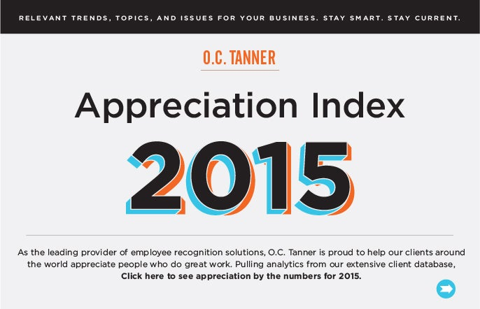 2015 Appreciation Index