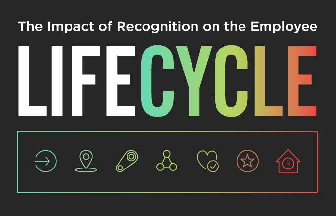 The Impact of Recognition on the Employee Lifecycle
