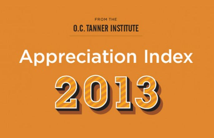 appreciation index 2013