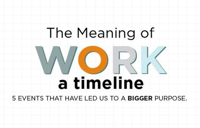 the meaning of work: a timeline