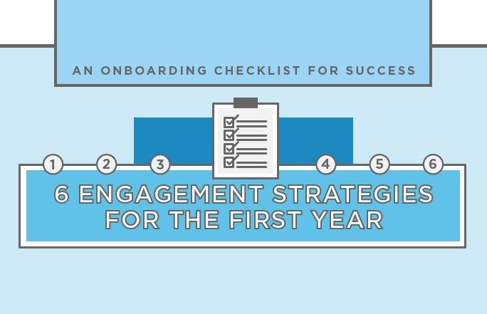 An Onboarding Checklist for Success