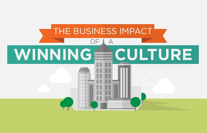 The Business Impact of a Winning Culture
